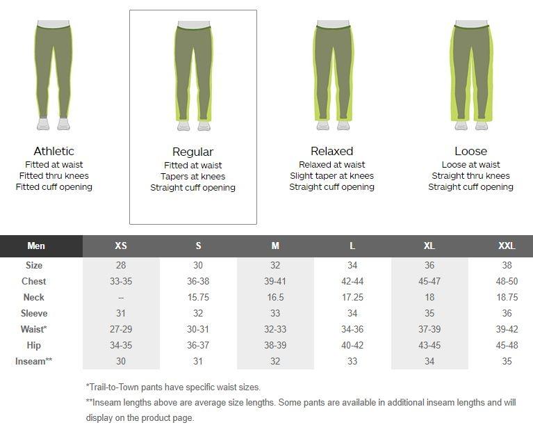 Marmot PreCip Full Zip Pant men's overpants
